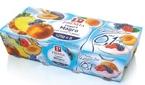 dolcificanti - Yogurt