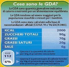Le GDA