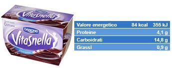 Vitasnella Cioccolato